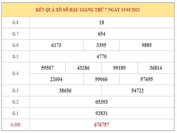Nhận định KQXSHG ngày 20/3/2021 dựa trên kết quả kỳ trước