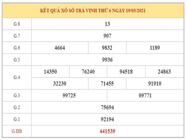 Dự đoán XSTV ngày 26/3/2021 dựa trên kết quả kì trước
