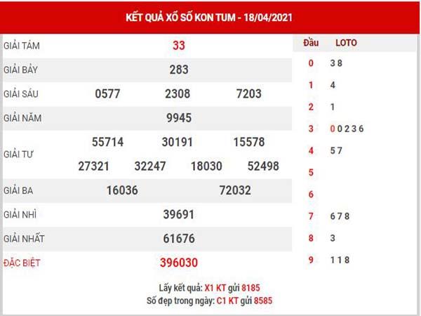 Phân tích XSKT ngày 25/4/2021 - Phân tích KQ xổ số Kon Tum chủ nhật