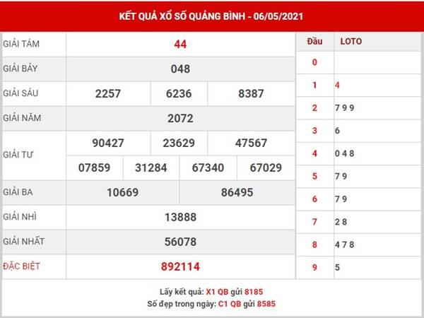 Thống kê xổ số Quảng Bình thứ 5 ngày 13/5/2021