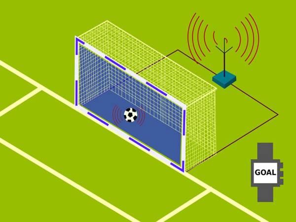 Công nghệ Goal Line là gì? Nó được sử dụng khi nào