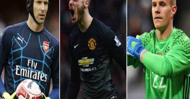 Danh sách những thủ môn xuất sắc nhất thế giới hiện nay
