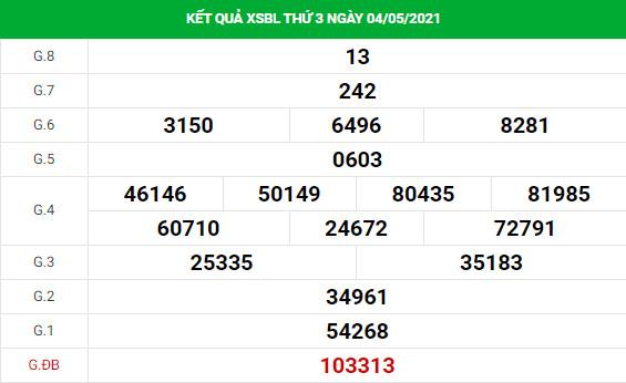 Soi cầu XS Bạc Liêu chính xác thứ 3 ngày 11/05/2021