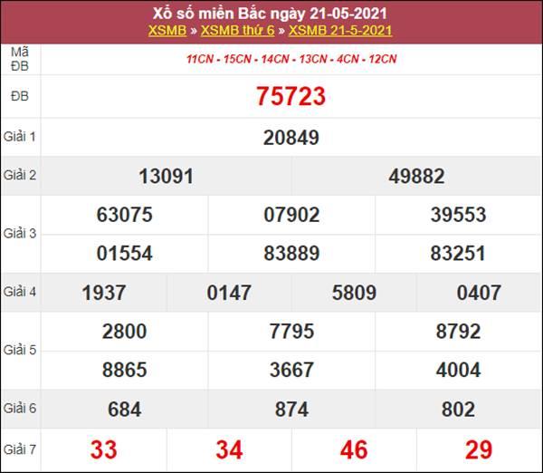 Thống kê XSMB 22/5/2021 chốt cầu lô số đẹp thứ 7