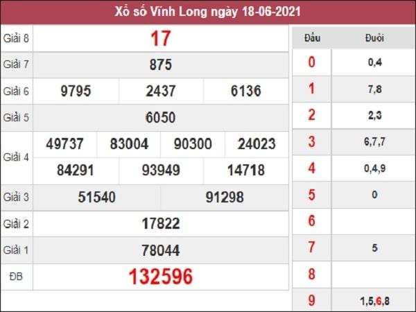 Nhận định XSVL 25/6/2021