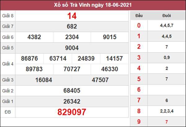 Dự đoán XSTV 25/6/2021 chốt KQXS Trà Vinh thứ 6