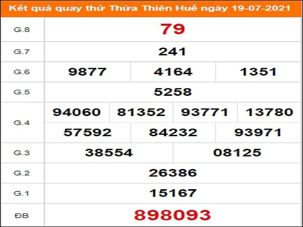 Quay thử Thừa Thiên Huế ngày 19/7/2021 thứ 2