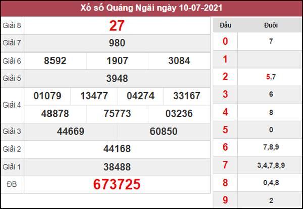Nhận định KQXS Quảng Ngãi 17/7/2021 chi tiết nhất