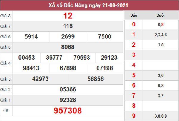 Nhận định KQXS Đắc Nông 28/8/2021 chốt số xác suất về cao nhất