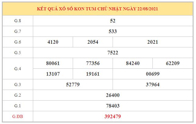 Nhận định KQXSKT ngày 29/8/2021 dựa trên kết quả kì trước