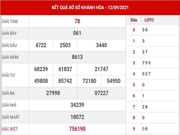 Thống kê xổ số Khánh Hòa thứ 4 ngày 15/9/2021