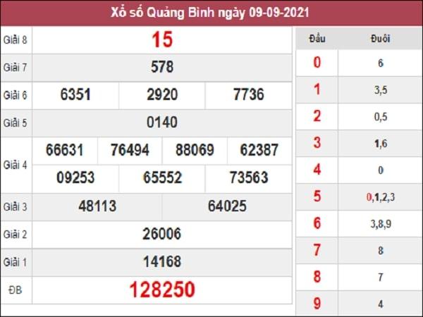 Phân tích XSQB 16-09-2021