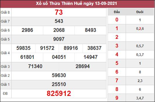 Dự đoán xổ số Thừa Thiên Huế ngày 20/9/2021 dựa trên kết quả kì trước