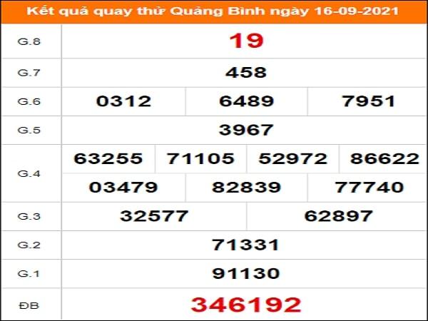 Quay thử xổ số Quảng Bình ngày 16/9/2021
