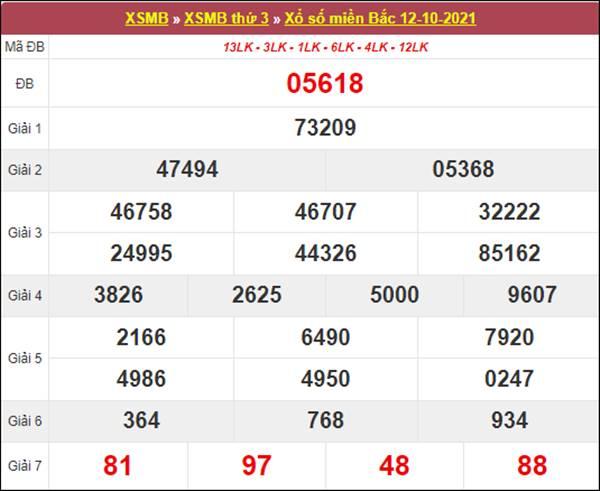 Soi cầu XSMB 13/10/2021 chốt giải đặc biệt đầu đuôi